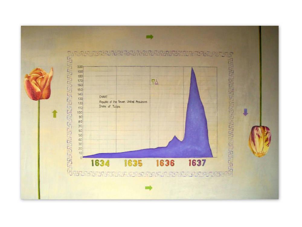 Tulip mania versus bitcoin ideology